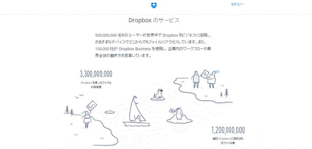 Dropbox ドロップボックス