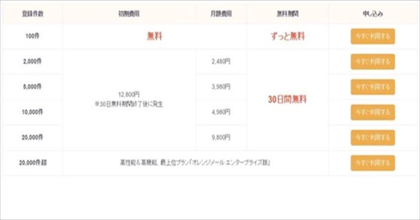 orenji_kane_444